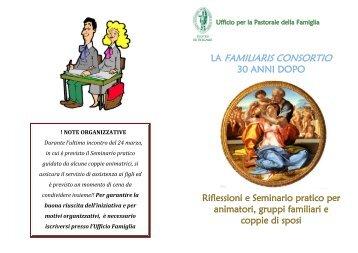 Familiaris Consortio Pdf
