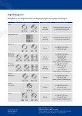 Eine Übersicht über unser Standardprogramm finden Sie hier - Seite 4
