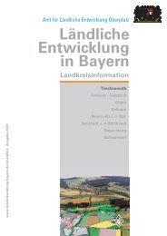 Integrierte Ländliche Entwicklung - Tanja Schweiger
