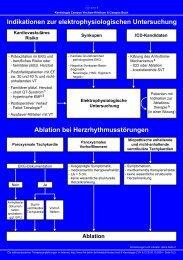 Ablation bei Herzrhythmusstörungen Indikationen zur ...