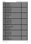Leistungskatalog - NÖ Landeskliniken-Holding - Seite 3