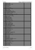 Leistungskatalog - NÖ Landeskliniken-Holding - Seite 4