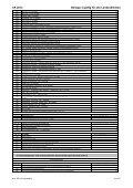 Leistungskatalog - NÖ Landeskliniken-Holding - Seite 5