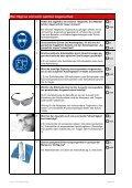 Augenschutz - PLKM - Seite 2