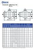 Druckstufe: ANSI Class 150 PN 16 - boehmer.de - Seite 6