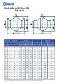 Druckstufe: ANSI Class 150 PN 16 - boehmer.de - Seite 7