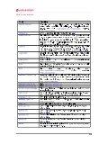 Paketierung von Software für UCS - Univention - Seite 6