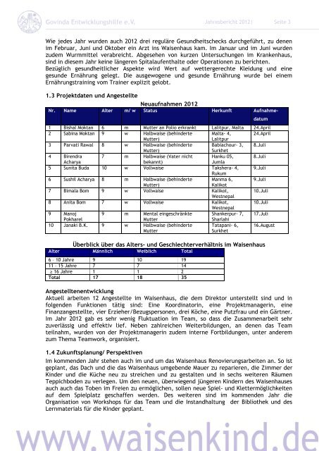 Jahresbericht 2012 - Govinda Entwicklungshilfe e.V.