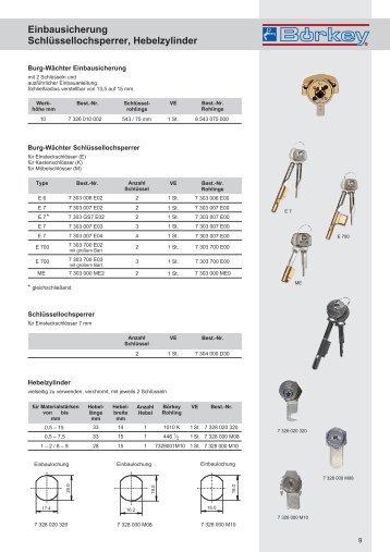 Einbausicherung Schlüssellochsperrer, Hebelzylinder
