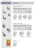 Einbausicherung Schlüssellochsperrer, Hebelzylinder - Seite 2