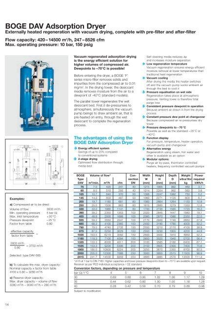 BOGE DAV Adsorption Dryer
