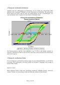 Physikalisches Grundpraktikum - Seite 2