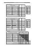 Kapitel_6 - Page 3
