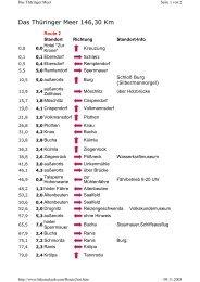 Bikerurlaub.com ThüringerMeer (ohne Karte) - Mormon Bikers