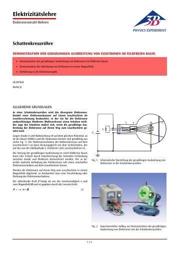 Schattenkreuzröhre - 3B Scientific