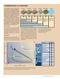 Carbonates the inside story - Schlumberger - Page 6