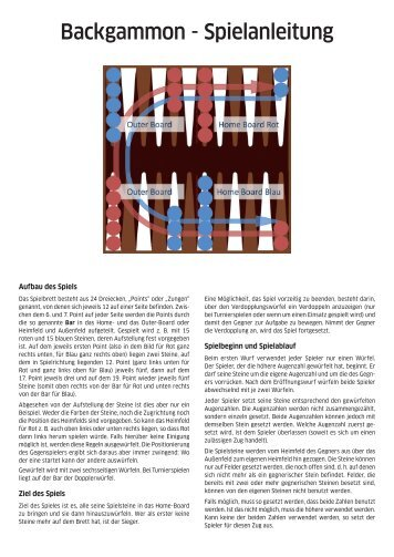 Backgammon Magazine