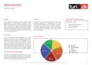 Mediadaten turi2 - RABBIT PUBLISHING GmbH