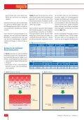 Neue aliphatische PU-Bodenbeschichtungen auf ... - Alberdingk Boley - Seite 4