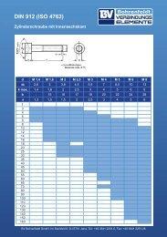DIN 912 (ISO 4762) - BV Bohrenfeldt Gmbh