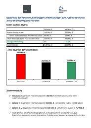 Ergebnisse der Variantenunabhängigen Untersuchungen zum ...