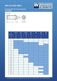 DIN 914 (ISO 4027) - BV Bohrenfeldt Gmbh