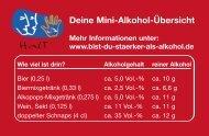 Deine Mini-Alkohol-Übersicht - Landkreis Schweinfurt
