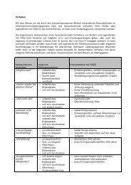 Verhalten - FASD - Deutschland eV