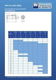 DIN 913 (ISO 4026) - BV Bohrenfeldt Gmbh