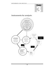 Chapter 3 - Instruments for Analysis Part I - IFAD