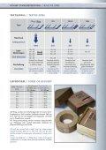 BÖHLER STANZMESSERSTAHL BOHLER RULE DIE STEEL - Page 7