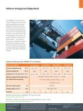 SIMOREG Converter Commutation Protector - Page 2