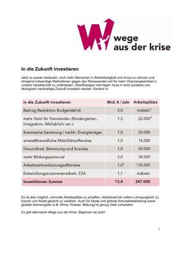 In die Zukunft investieren - Wege aus der Krise