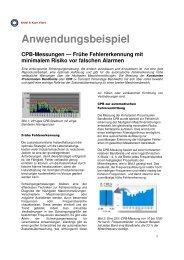 Anwendungsbeispiel - Brüel & Kjaer Vibro