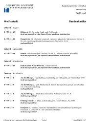 Wolferstadt Baudenkmäler