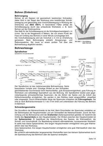 Bohren (Einbohren) Bohrwerkzeuge - Kripahle-online.de