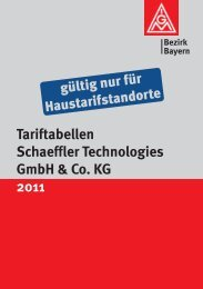 Tariftabellen Schaeffler Technologies GmbH & Co ... - Moelkner.de