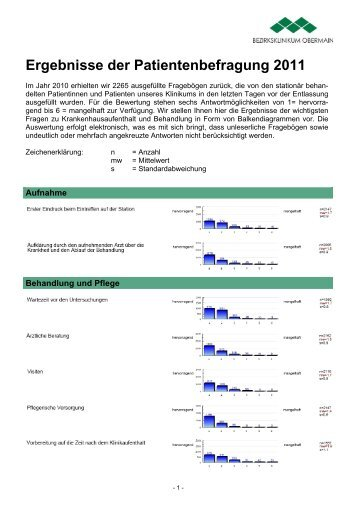 Ergebnisse der Patientenbefragung 2011 - Kommunalunternehmen ...