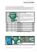 PVC - Kugelhähne und Fittings - beim Koihandel Steppan in Bottrop - Seite 3
