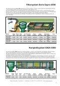 PVC - Kugelhähne und Fittings - beim Koihandel Steppan in Bottrop - Seite 7