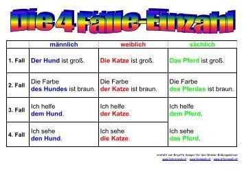 Vier falle deutsch