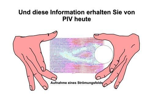 HDT Vortrag_PIV.pdf - Fachhochschule Düsseldorf
