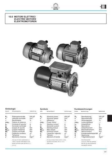 10.0 motori elettrici electric motors elektromotoren - Labet Motori ...