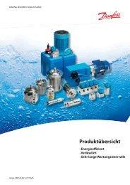 521B1023_DKCFN.PB.000.A2.03_Nessie Produkt ... - Danfoss