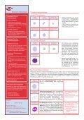 Thrombozyten - mqzh - Seite 2