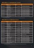 Datenblatt DEGA NBx-yL II - DEGA CZ sro - Seite 3
