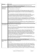 12 Tafelstandorte - Stadt Neu-Ulm - Page 5