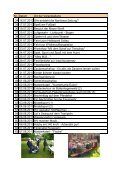 Ferien(s)pass 2013 (PDF) - Gemeinde Jade - Page 6