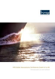 HTB Siebte Hanseatische Schiffsfonds GmbH & Co.KG