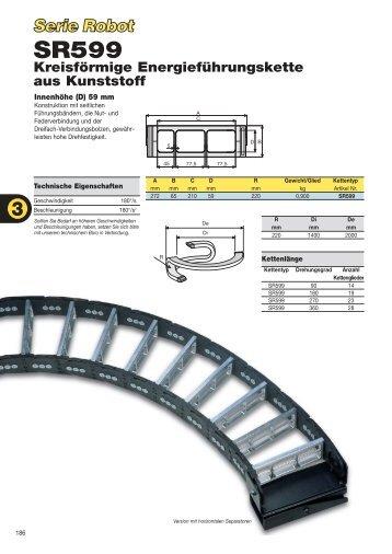 SR599 - brevetti stendalto